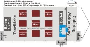 Zeltverleih + Catering in Oberbayern, Niederbayern, Oberpfalz, Schwaben, Allgäu und Franken